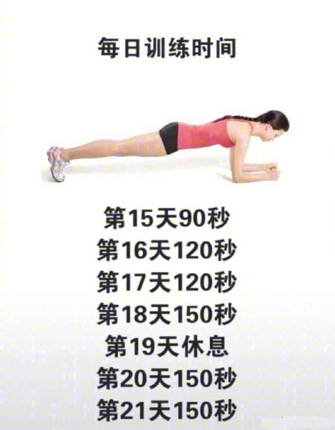 平板支撑28天训练法-7