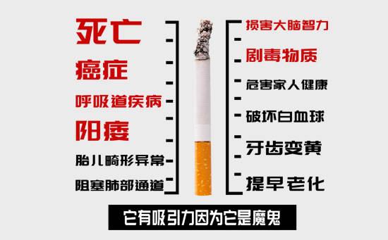 吸烟容易诱发癌症