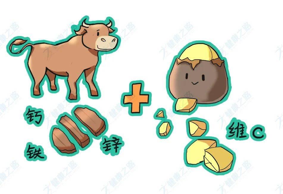 土豆牛肉搭配营养高