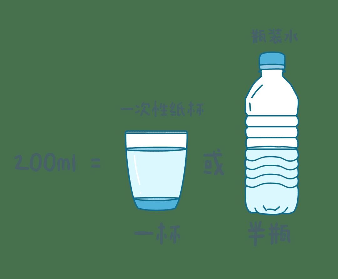 早起喝水量