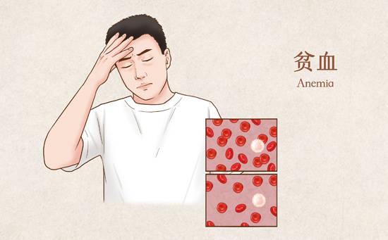 中医怎样诊断出贫血?