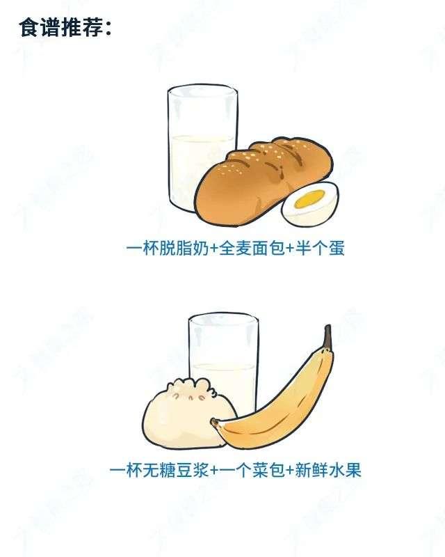 中年人早餐推荐