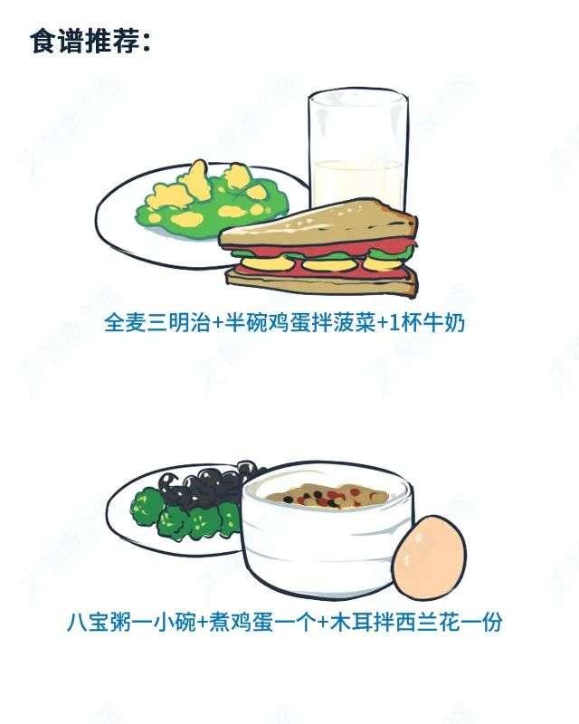减肥人群早餐推荐