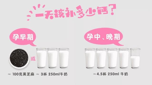 怀孕期间一天的补钙量