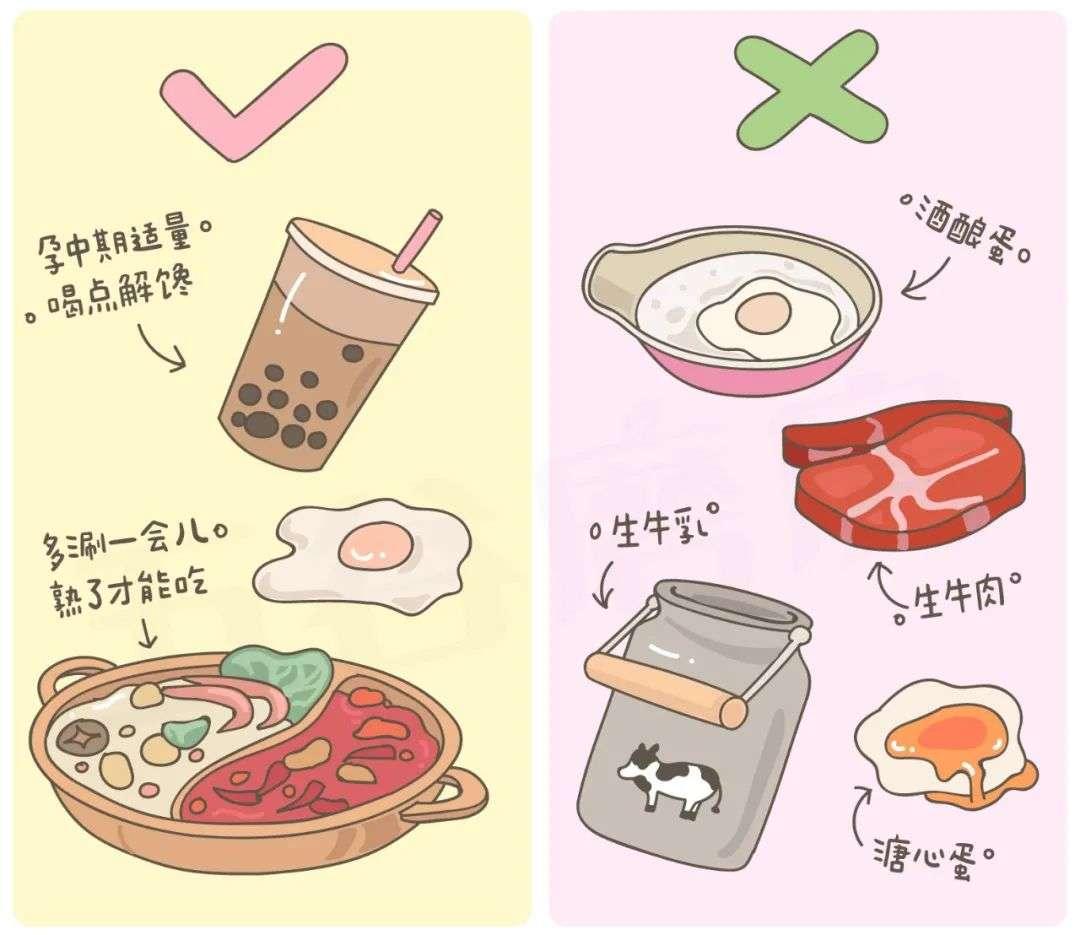 孕妇的饮食