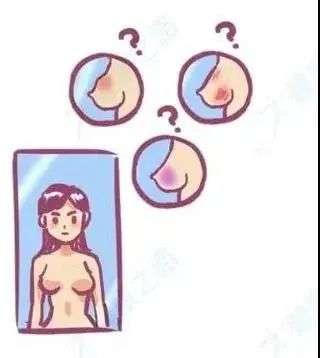 乳腺癌自检方式