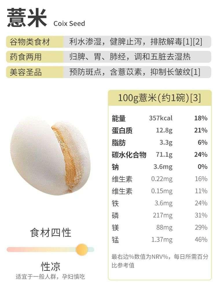 薏米营养成分