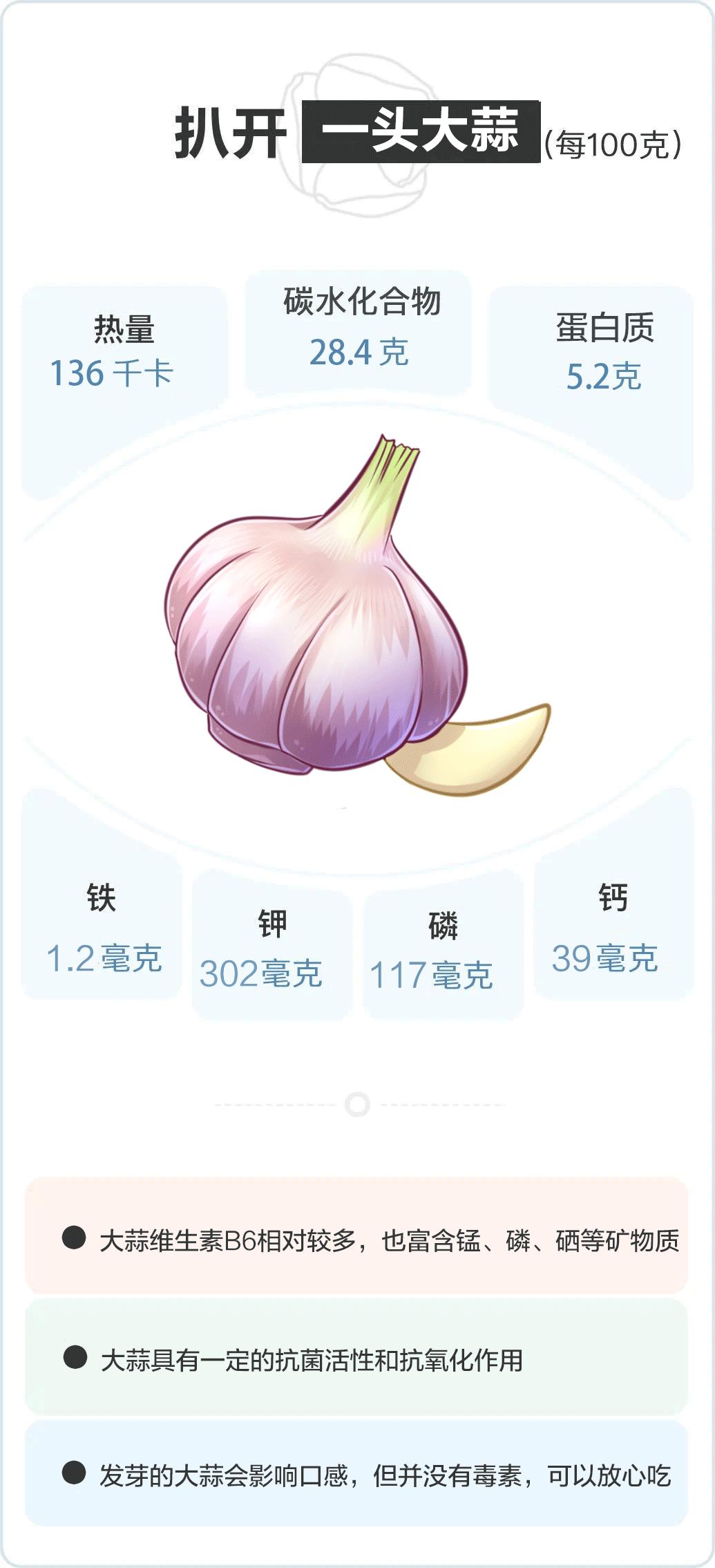 大蒜的营养成分
