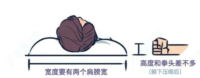 平躺头部枕头大小