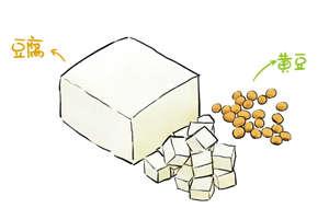 市面上常见的几种豆制品怎么吃更健康营养